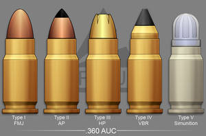 .360 AUC lineup by sharp-n-pointy