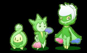 Budew evolution Line by KawaiiPrincess64