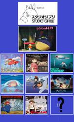 My top 9 favorite Ghibli films- MEME by Holly2001