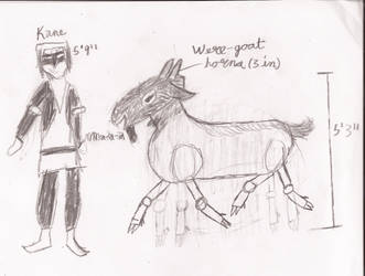Kane and Were-Goat for 9-19-11 by 66scarylion44