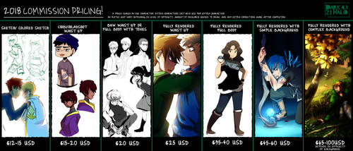 2018 Commission Pricing! by DarkHalo4321
