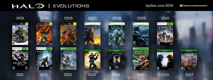 Halo: Evolutions by DANYVADERDAY