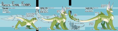 Nell's feral forms (SONA) by SINNPLE