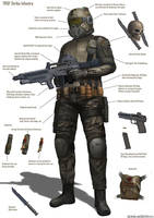 TRSF Strike Infantry Combat Gear Sheet by Magnum117