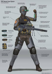 Mamba Scout Spotter 02 Combat Gear Diagram by Magnum117