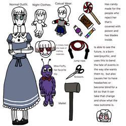 (Creepypasta/Horror Oc.) Harper. by KillerKawaii1