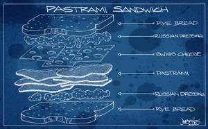 Pastrami Sandwich Blueprint by BillyJebens
