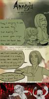 Amnesia Meme by LuckyBlackCatXIII