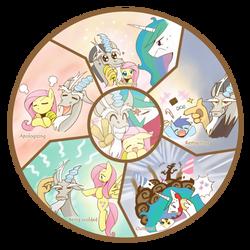 Circle of Discord by HowXu