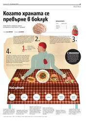 Junk Food by asensi