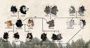 Family tree by SkyWolff
