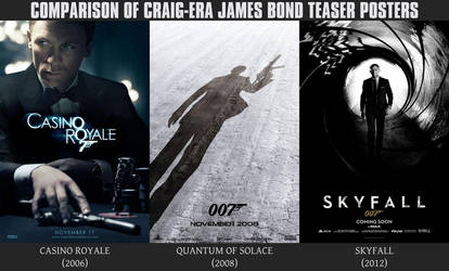Craig-007 Teaser Poster Comparison by SirTobbii