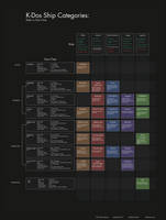 K-Dos: Ship Categories by supersampled