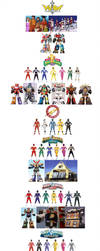 Voltron and the Power Rangers by alltime23