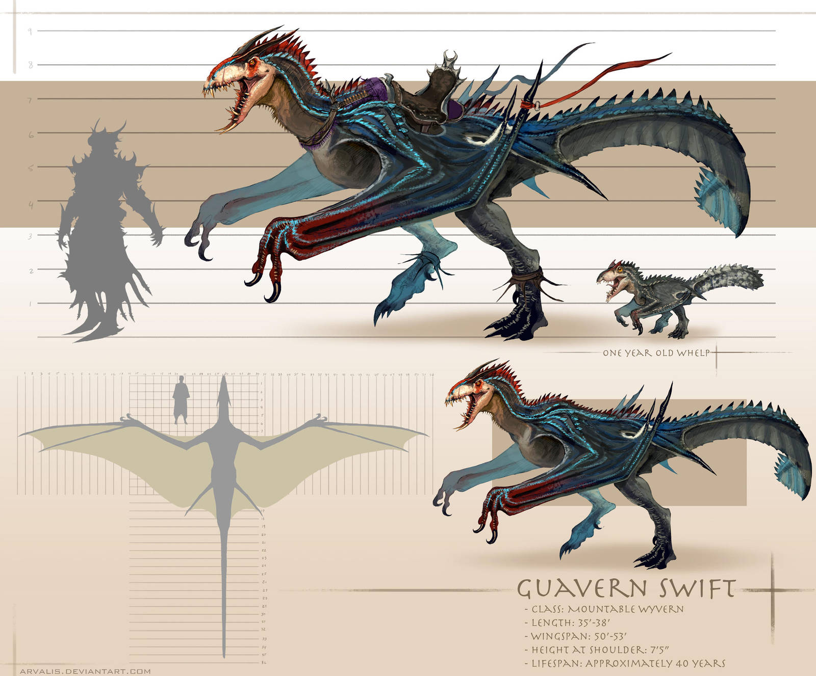 Guavern Swift by arvalis