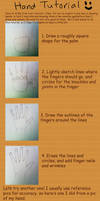 Hand Tutorial by wolfpup026