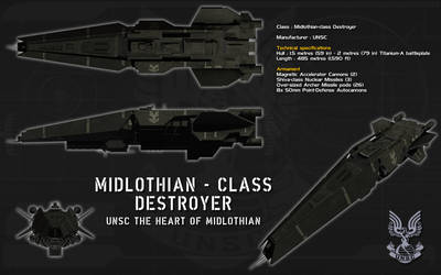 Midlothian class destroyer ortho by unusualsuspex