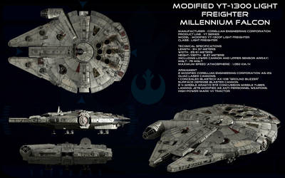 Millennium Falcon ortho [updated] by unusualsuspex