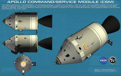 Apollo Command/Service Module ortho [new] by unusualsuspex