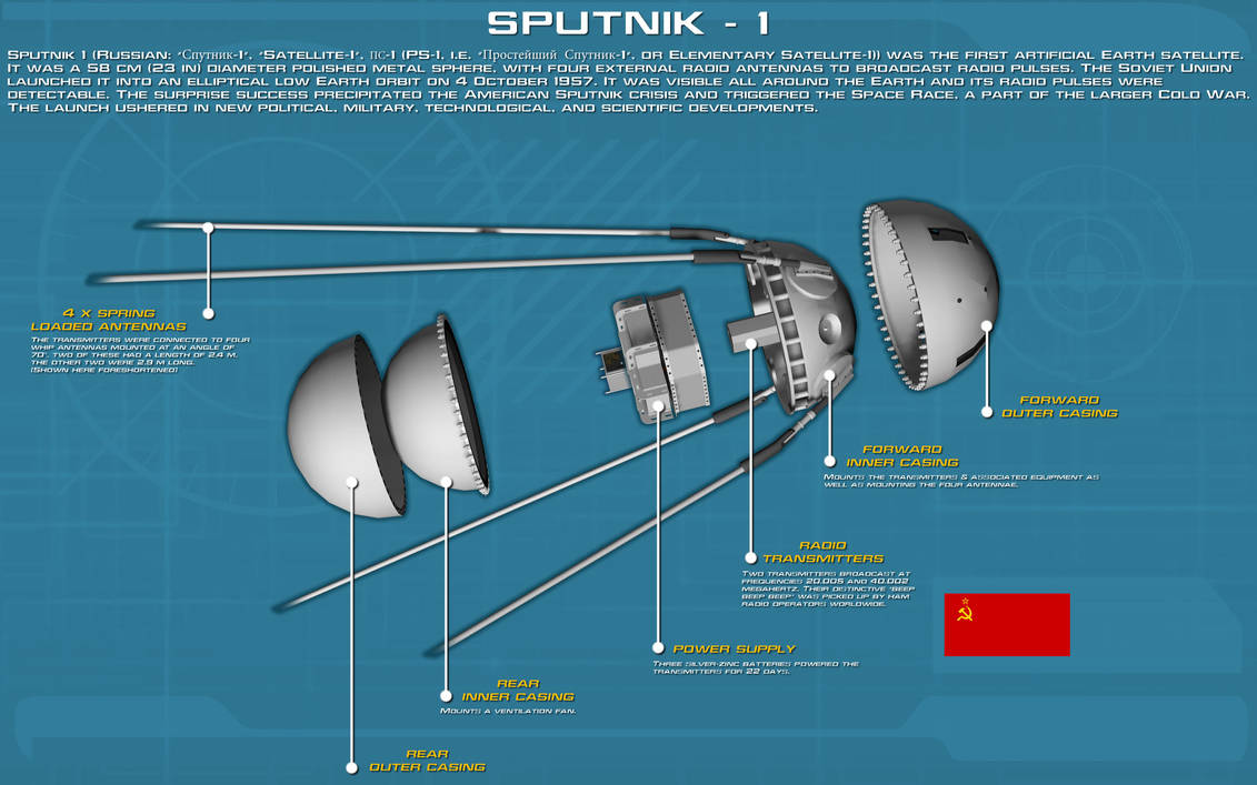 Sputnik-1 Tech Readout [new] by unusualsuspex