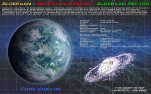 Galactic navigational extra - Alderaan [1] by unusualsuspex