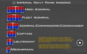 Imperial Navy Rank Insignia tech readout [1] by unusualsuspex