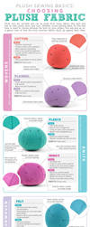 Choosing Plush Fabric Infographic by SewDesuNe
