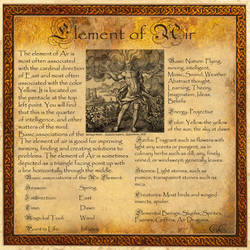 Book of Shadows, The  Element of Air, Page 2 by Brightstone