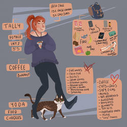 Meet The Artist  Meme by tallix