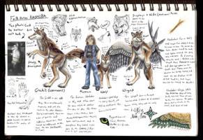 Nashoba's New Character Sheet by Nashoba-Hostina