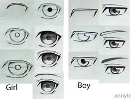 Basic Manga Eye Steps by annytr