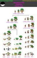 Deciduous Tree Pokemon by PkmnOriginsProject