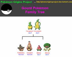 Gourd Pokemon by PkmnOriginsProject
