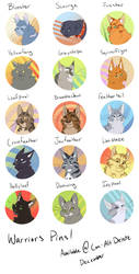 Warriors Buttons by Simatra