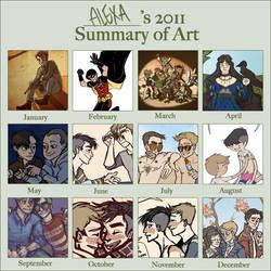 2011 summary by rakuyou