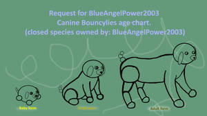Canine bouncylies age chart (request) by huqstuffadopts