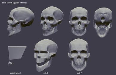 skull speed sculpt by mojette