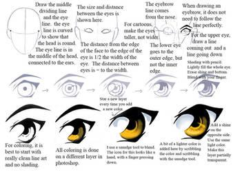 Eye Tutorial by manic-goose