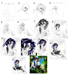 Tutorial Drawing Anime Guide by manic-goose