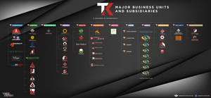 Business units and subsidiaries of Templin Keppe by DawnofVictory2289