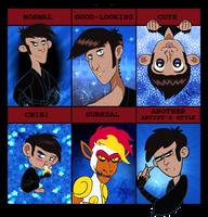 Monkey Fist Style Meme by JWolf-97