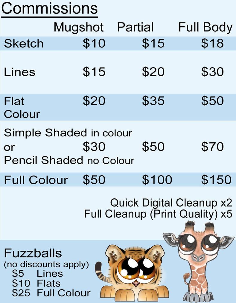 Updated 2018 Commission Price List by Juandfr