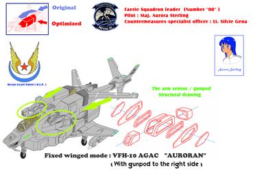 Sensor pod structural drawing VFH-10 Auroran AGAC by yui1107