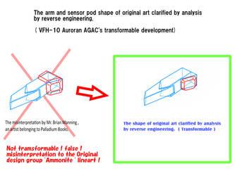 VFH-10 Auroran AGAC arm pod transformable analysis by yui1107