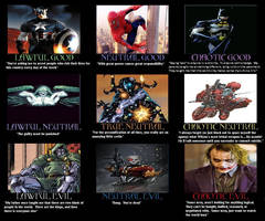 Comic Book Characters Alignment Chart by Spider-Bat700