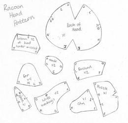 Raccoon Head Pattern by KittensRcute4231