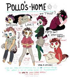 Safe Space by pollovy