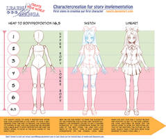 Learn Manga: Create your World - CC Proportions by Naschi