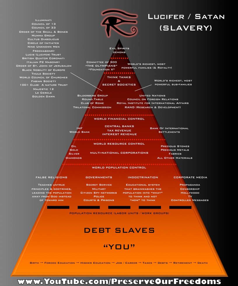 Lucifer S Power Pyramid By Nixseraph On Deviantart