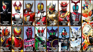 Heisei Riders' Final Forms... by nobuharuudou